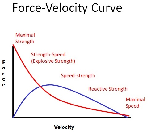 relationship between average power and peak